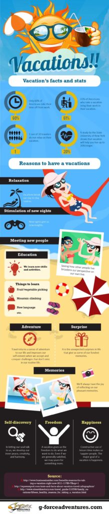 Infographic - Reasons to have a vacation
